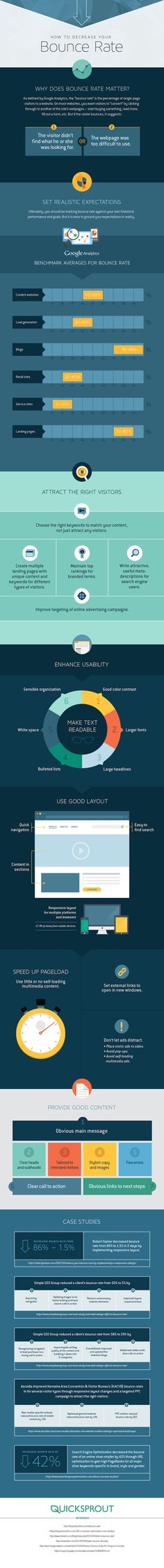 The best #BounceRate average is best determined by the type of #Website you have #Infographic