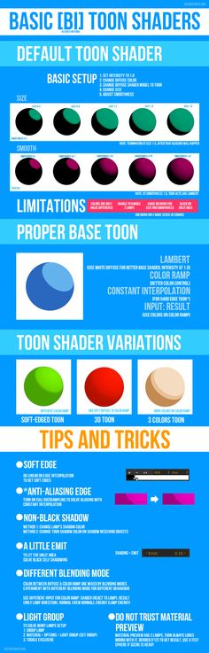 We have been asked too many times about the basic toon shader in the past. Every time we refer to the same solutions but in different posts in our FB Group. Posts flow with time and gone from view ...
