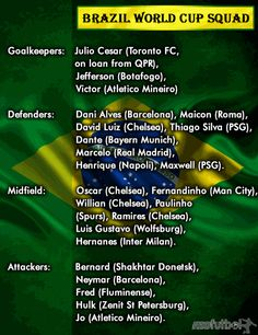 Brazil look promising with the right mix of youth and experience. This team can certainly go all the way in their home World Cup