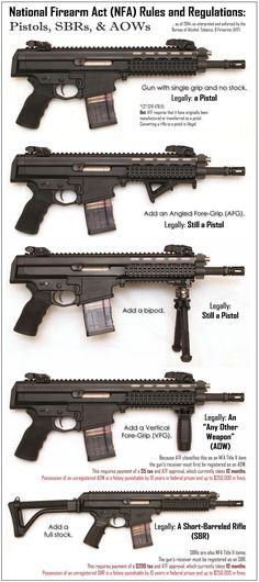 NFA_Pistol_AOW_SBR.jpg (1930×4340)