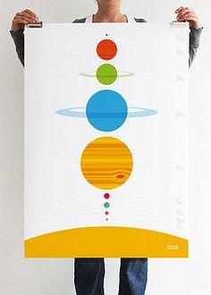 #kids #art #print Planets Print