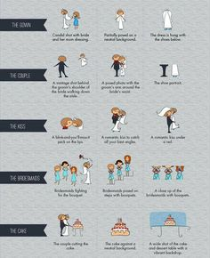 Not sure what pictures you want?  This infographic will help!