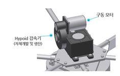 자체 개발 특허 감속기