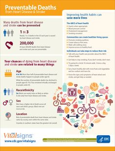 Did you know that there are 800,000 deaths from heart disease and stroke each year in the U.S.? Many could be prevented through health care system, community, and personal changes that focus on the ABCS of heart health? #VitalSigns