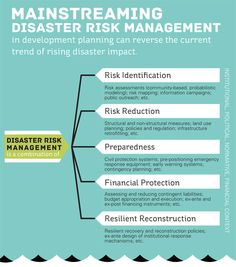 2015 presents an opportunity to make disaster risk management a development priority. Mainstreaming Disaster Risk Management - Part 1 Project Risk Management, Emergency Management, Management Tips, Risk Management Strategies, Talent Management, Business Management, Business Planning, Business Ideas, Flood Risk Assessment