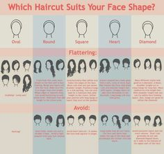 Hair for face shapes