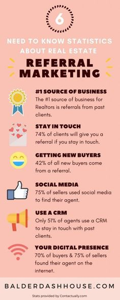 6 Statistics about Real Estate Referral Marketing Infographic #realestatecourses #howdoibecomearealestateagent