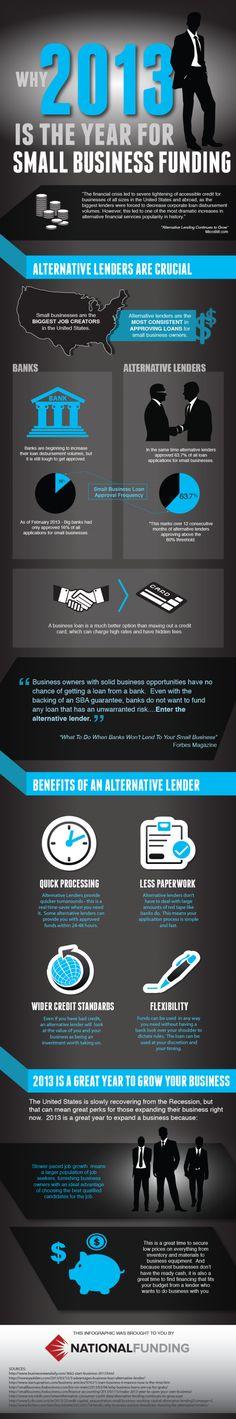 Inversión en pequeñas empresas - #infografia / Why 2013 is the year for small business funding