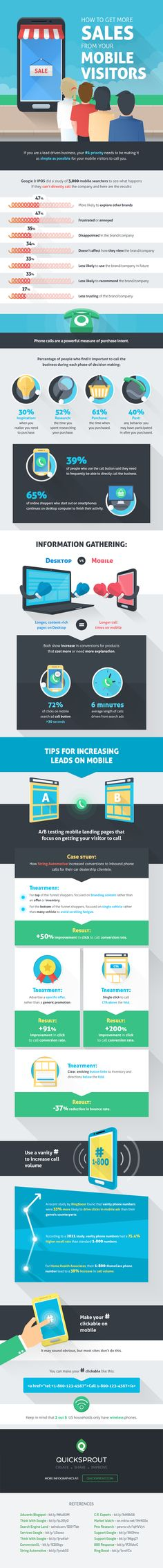 Over the next few years, most of your traffic growth will come from mobile devices. Mobile is becoming so important that Google is making algorithm changes based on mobile device usage. But what…