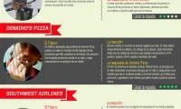 Infografía-sobre-problemas-de-la-comunicación-en-la-imagen-corporativa