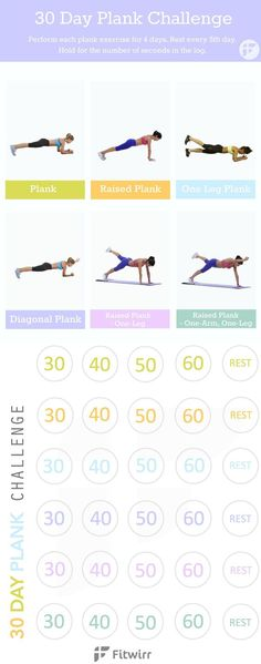 30 Day Workout Challenge with Planks - Get a flat tummy with ease with this 30 day plank challenge. Strengthen your core and tone your abs in just 30 days. #workoutchallenge #plankchallenge