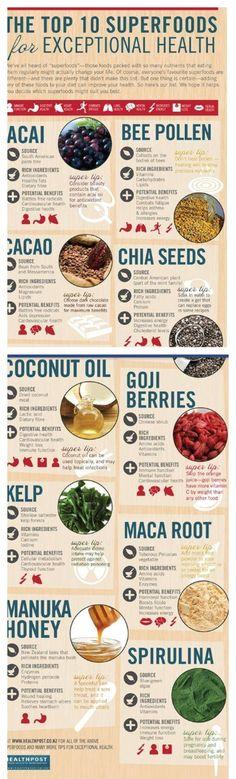 Superfoods for optimum health!