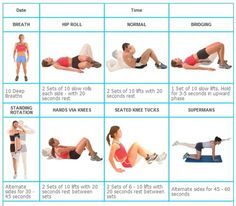 Abdominal exercises for beginners