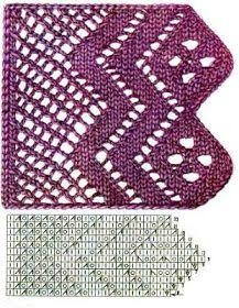 Отделка края спицами (кайма) - Tatiana Alexeeva - Álbumes web de Picasa side to side edging. Lace Knitting Stitches, Lace Knitting Patterns, Knitting Charts, Lace Patterns, Loom Knitting, Knitting Designs, Stitch Patterns, Thread Crochet, Crochet Doilies