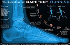 The Benefits of Barefoot Running Barefoot Running Shoes, Going Barefoot, Benefits Of Running, Running Tips, Foot Exercises, Earthing Grounding, Sore Feet, Born To Run, Minimalist Shoes