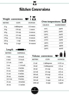 Kitchen measurement conversions - also has metric and oven conversions.