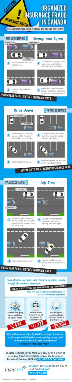 I thought this was interestng about Auto Insurance Fraud in Canada www.riskandfinancialsolutions.com