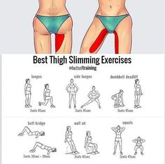 Slim down your thighs | Posted By: NewHowToLoseBellyFat.com