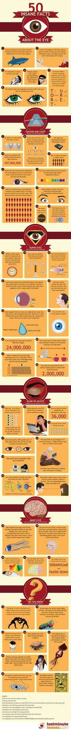50 insane facts about the eye- though, Im not sure how true #17 is because yellow, red, and blue cannot be made any other color.