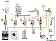 Pin by Miro Richter on Elektroinstall in 2019 Basic Electrical Wiring, Electrical Circuit Diagram, Electrical Layout, Electrical Plan, Electrical Projects, Electrical Installation, Electrical Engineering, Electronics Projects, House Wiring