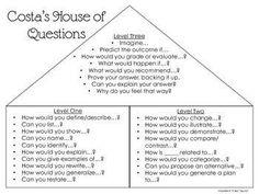 Costa's 3 levels of questioning Thinking Stems, Thinking Skills, Critical Thinking, Questioning Anchor Chart, Teaching Strategies, Avid Strategies, Costas Levels Of Questioning, Avid Program, Instructional Coaching