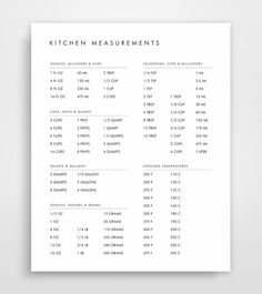 Mason Jar Kitchen Conversion Chart OR Spoon/Cup Fast Metabolism Diet, Metabolic Diet, Printable Recipe Sheets, Healthy Cooking, Cooking Tips, Cooking Broccoli, Cooking Bread, Cooking Stuff, Cooking Videos
