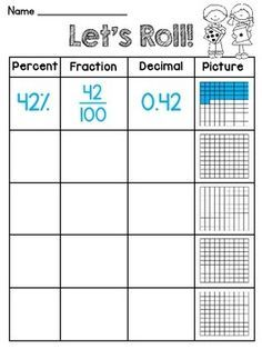 Maths, Fractions, Percentages z Roll a Fraction/Decimal/Percent math center! Students roll 2 dice to get the percent and then convert it to a fraction, decimal, and picture! Math Strategies, Math Resources, Math Tutor, Teaching Math, Math Test, Learning Activities, Fifth Grade Math, Fourth Grade, Math Intervention