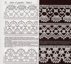 Barrados de Croche: Barrado Circular