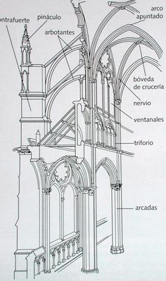 Gothic Architecture Drawing, Architecture Blueprints, Detail Architecture, Cathedral Architecture, Historical Architecture, Ancient Architecture, Architecture Religieuse, Gothic Cathedral, Environment Concept Art
