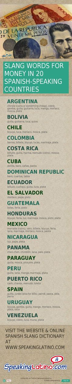 Infographic: The Most Complete List of Spanish Slang Words for MONEY   How to say money in Spanish?