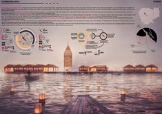 Bustler: These winning ideas offer floating solutions to aid Cambodia's Tonlé Sap Lake community Floating Architecture, Water Architecture, School Architecture, Architecture Presentation Board, Presentation Layout, Project Presentation, Definition Of Climate Change, Laos, Vietnam