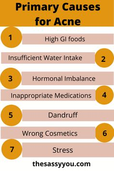 Learn causes for Acne. try to avoid them. See how to get rid of Acne permanently. Practice these home remedies to get rid of acne. #acne #skingoals