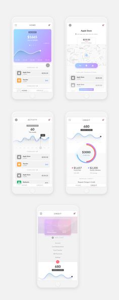 Minimalist Banking App by graphic designer RomaTesla. Subtle pastel gradients create a visual harmony. #color #design #app