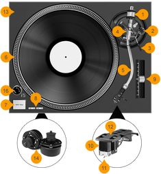 A good record player has several important components and together they form a…