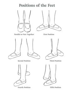 Ballet Positions of the Feet from The Ballet Source. Download your FREE handout from balletcurriculum.com TODAY!