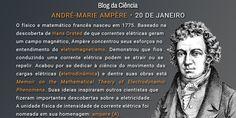 Ampère nasceu em 1775. Estudou principalmente eletromagnetismo e eletrodinâmica. Suas ideias foram base para grandes descobertas de outros cientistas.