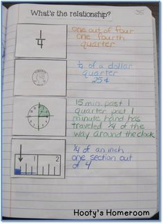 Fractional Reasoning/Sorting- What's the Relationship...good for math notebooks or foldables