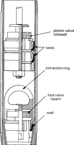 well pump pipe size