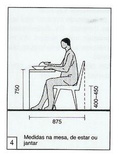 Medidas para mesa de jantar | via Simplesdecoracao.