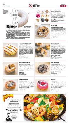 NYC's Best Donuts|Epoch Taste #MustTry #Food #newspaper #editorialdesign