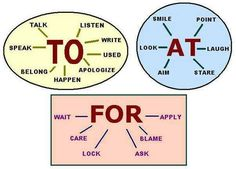 To, At e For.