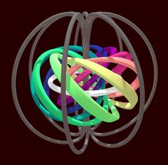 Topological structure of a quantum-mechanical knot soliton: the white ring is the core of the soliton (field pointing down), and the surrounding colored bands define a set of nested tori that illustrate the linked structure of its field lines. The boundary of the knot lies near the dark grey lines (field pointing up). Image credit: David Hall.