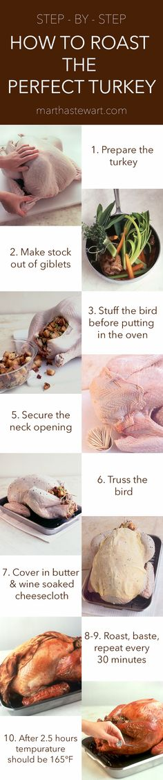 From preparing the bird to serving slices of it doused in gravy, here are 12 steps to the perfect turkey.