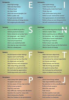Jung Personalities
