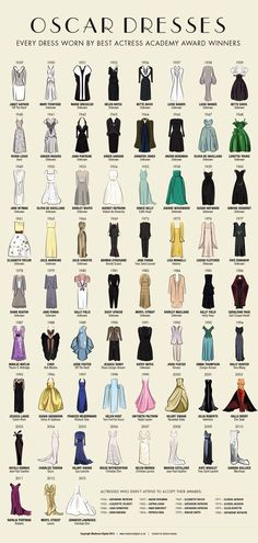 This are the dresses worn by the Best Actresses in the Academy Awards. I could look at this all day!