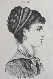 1879 Godey's Lady's Book For this coiffure part the hair across and tie the back. The front hair falls over the forehead in a fringe and is then combed back and tied to the back, which is plaited and arranged in a chignon. Fillets of narrow ribbon or velvet are worn with this coiffure, the ends being hidden under the plaits at the back. The Barrington House Educational Center, L.L.C.