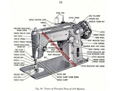 Singer 319 Sewing Machine Manual.   Singer Automatic Swing Needle Machine Model 319  Model 319w2   Here are just a few examples of what's included in this manual:   * Threading the machine.  * Winding and threading the bobbin.  * Upper and lower tension adjustment.  * Adjusting stitch lengths.  * Fashion disks.  * Decorative stitches.  * Attachments and feet.  * Oiling machine.   112 page manual.