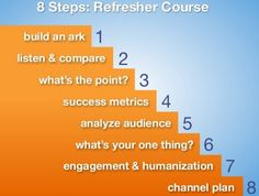 Social Media Strategy in 8 Steps by Jay Baer, Convince