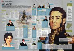 Bullet Journal Ideas Pages, Biography, Timeline, Chile, Technology, Education, Google, Geography, Paper