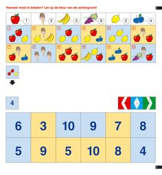 Ot Therapy, Arabic Alphabet For Kids, Mini, Coding For Kids, Early Learning, Preschool Activities, Fruit, Teaching, Creative